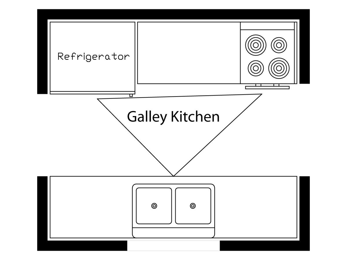 galley-kitchen-work-triangle